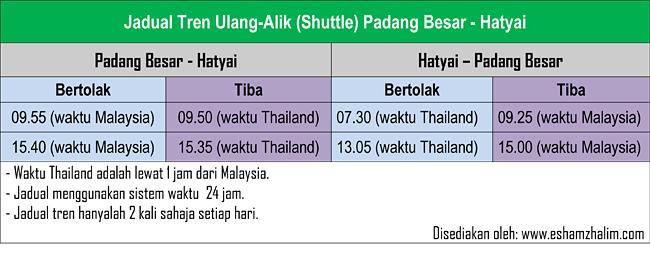 hatyai-dan-bangkok-bas-keretapi-eshamzhalim-jadual-tren-thai