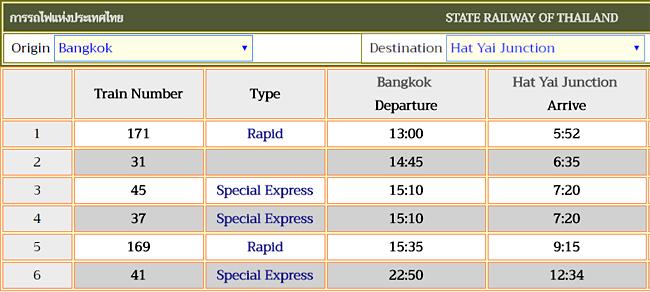 jadual-train-thai-railways-bangkok-hatyai-eshamzhalim
