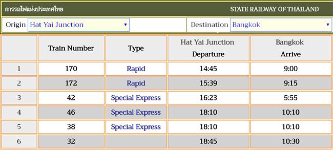 jadual-train-thai-railways-hatyai-bangkok-eshamzhalim